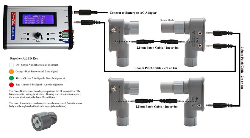 Connecting the XBS Sensor