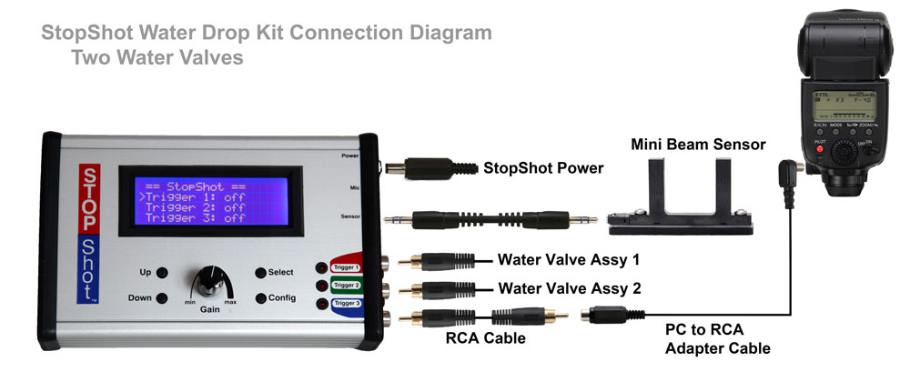 StopShot Water Drop Kit Connection Diagram